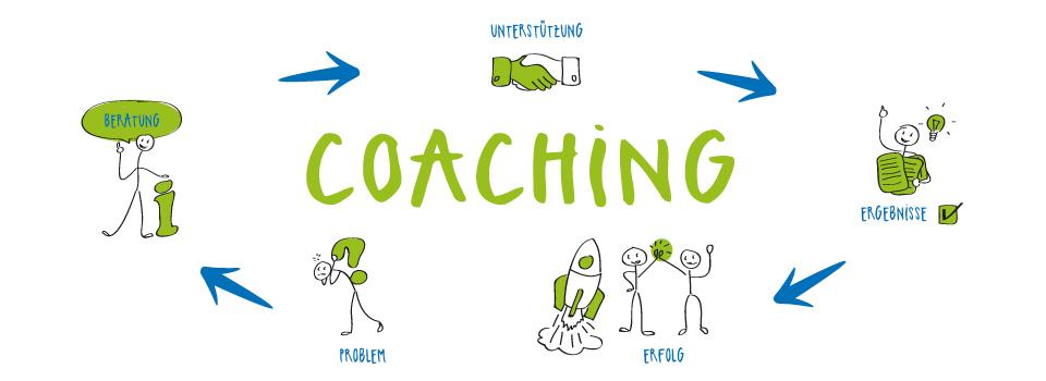 UC_Coaching_960x350px