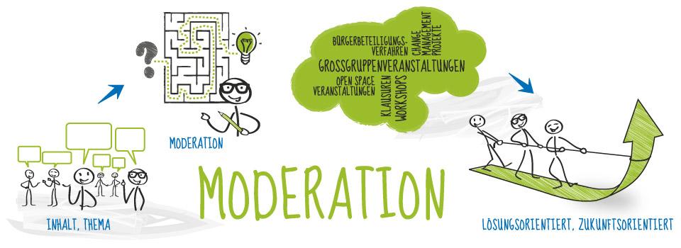 illu_950x360_moderation